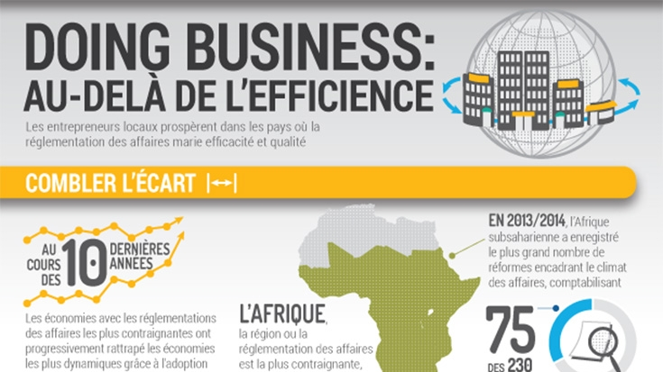 &#65&#102&#114&#105&#113&#117&#101&#58&#32&#68&#111&#105&#110&#103&#32&#66&#117&#115&#105&#110&#101&#115&#115&#32&#50&#48&#49&#53